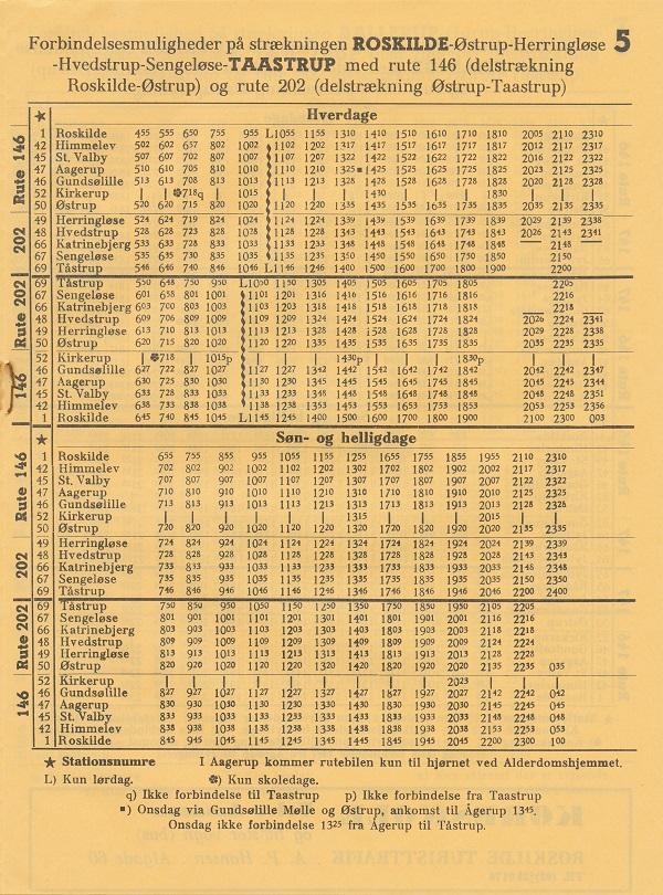 Sommerkøreplan 1969 for kombinationen af linje 146 og 202