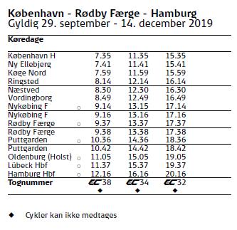 Sidste køreplan med jernbanefærge Rødby-Puttgarden