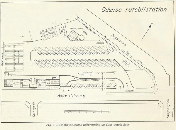 Oversigt over rutebilstationen på Rugårdsvej