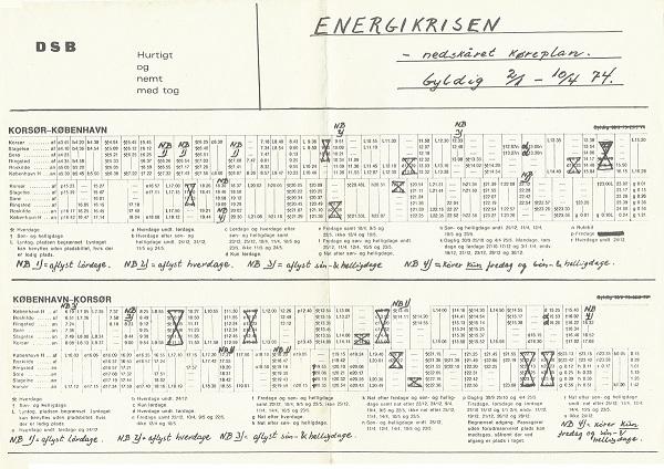 Oliekrisekøreplan København-Korsør