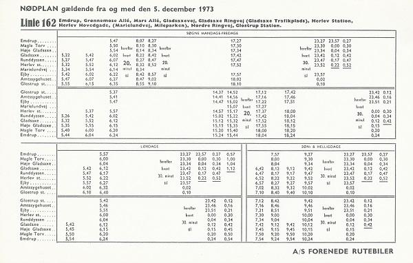 Oliekrisekøreplan for linje 162
