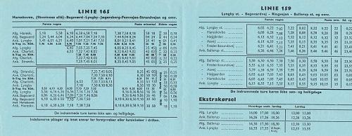 Therkildsen-køreplan - indhold